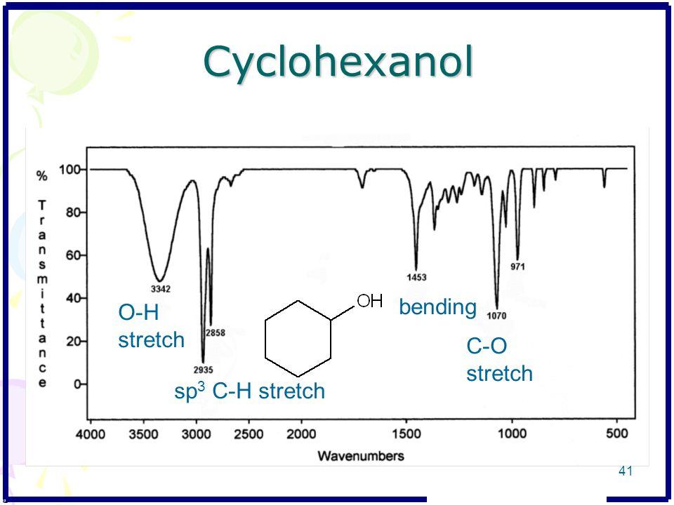 Cyclohexanol bending O-H stretch C-O stretch sp3 C-H stretch