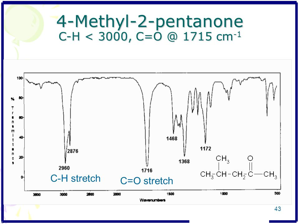 4-Methyl-2-pentanone C-H < 3000, C=O @ 1715 cm-1