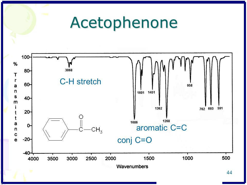 Acetophenone C-H stretch aromatic C=C conj C=O