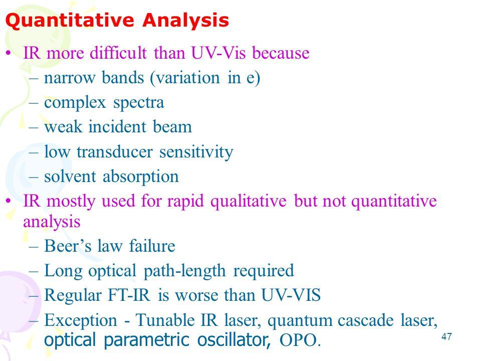 ir analysis