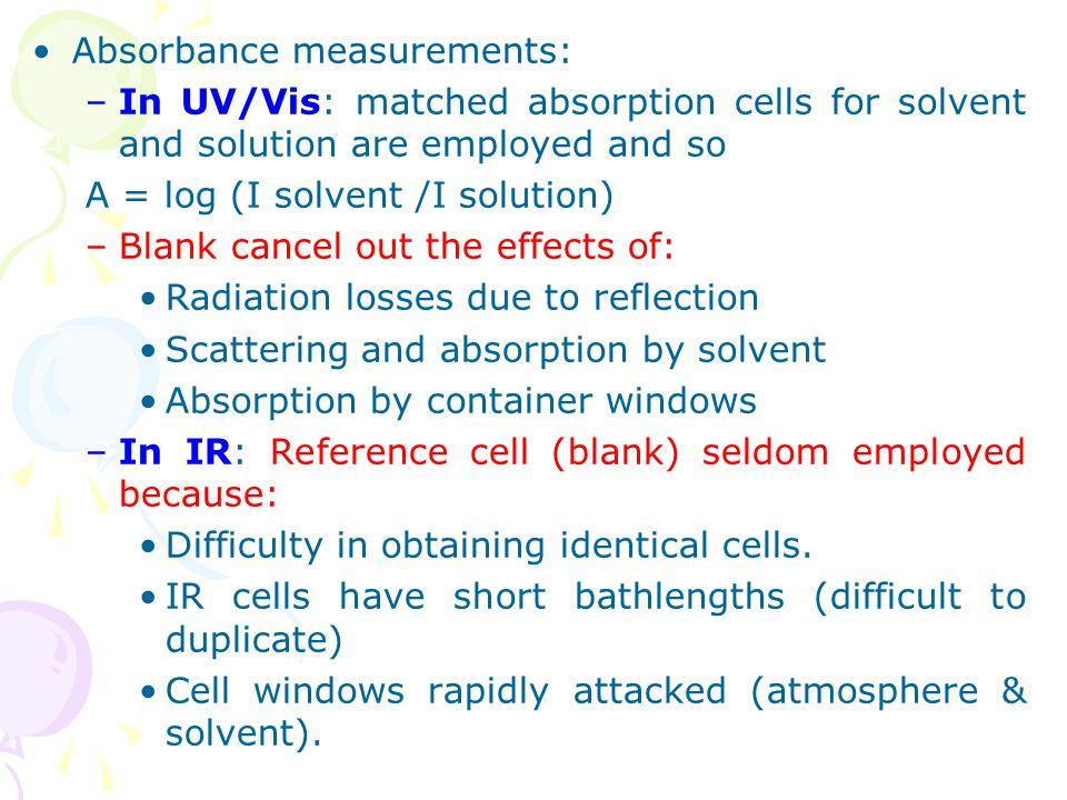 Absorbance measurements: