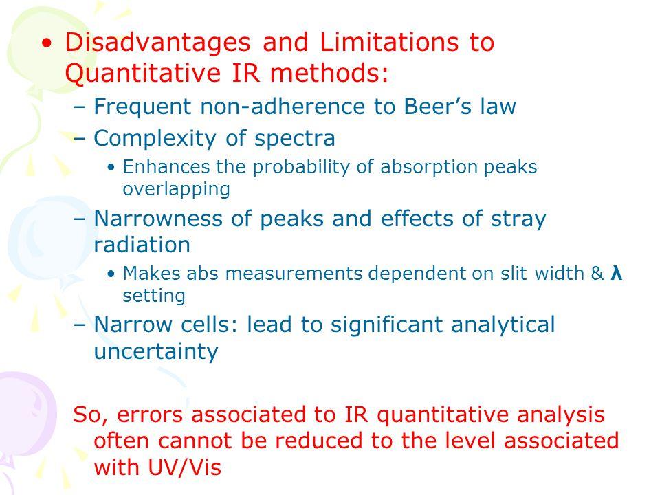 Disadvantages and Limitations to Quantitative IR methods: