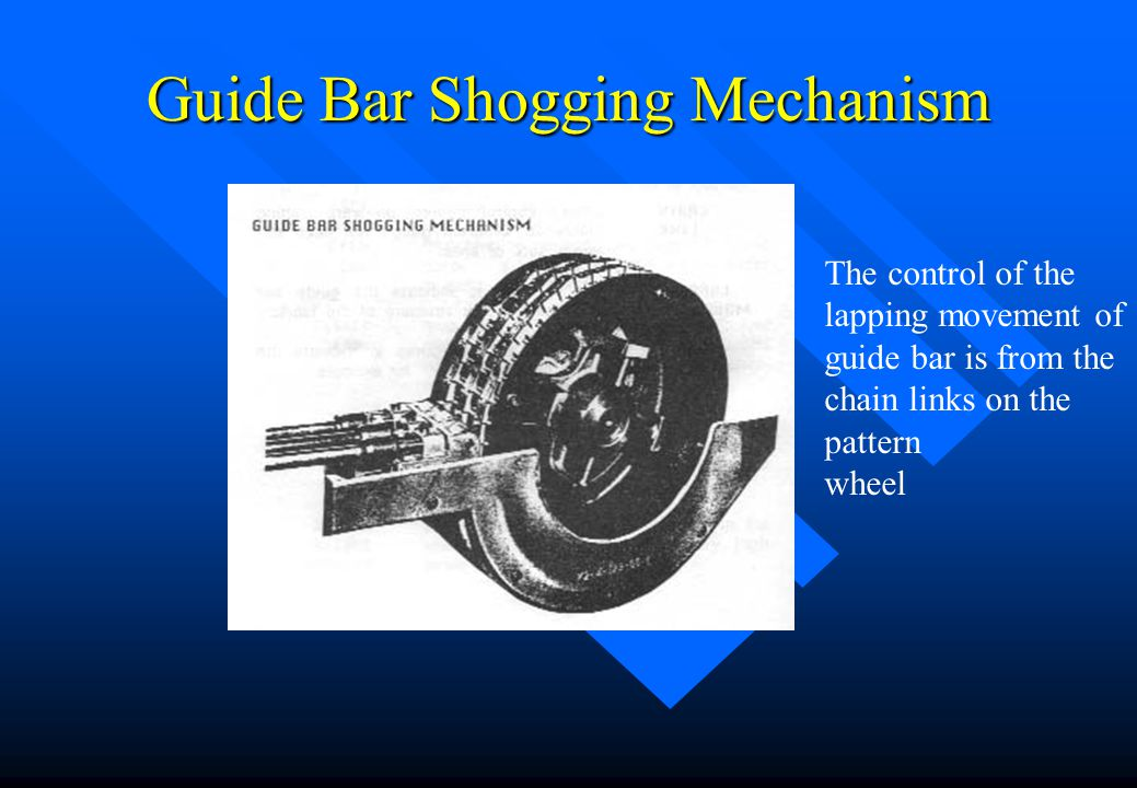 Guide Bar Shogging Mechanism