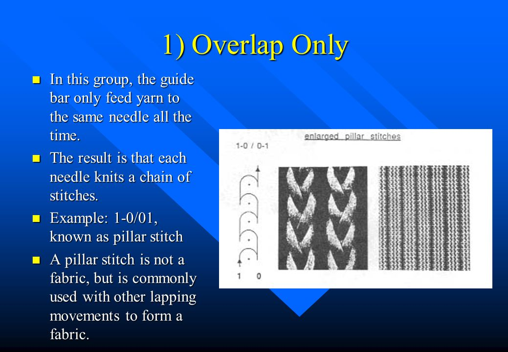1) Overlap Only In this group, the guide bar only feed yarn to the same needle all the time.