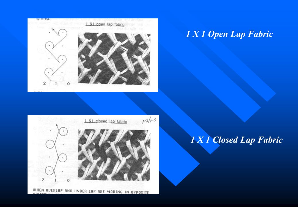 1 X 1 Open Lap Fabric 1 X 1 Closed Lap Fabric