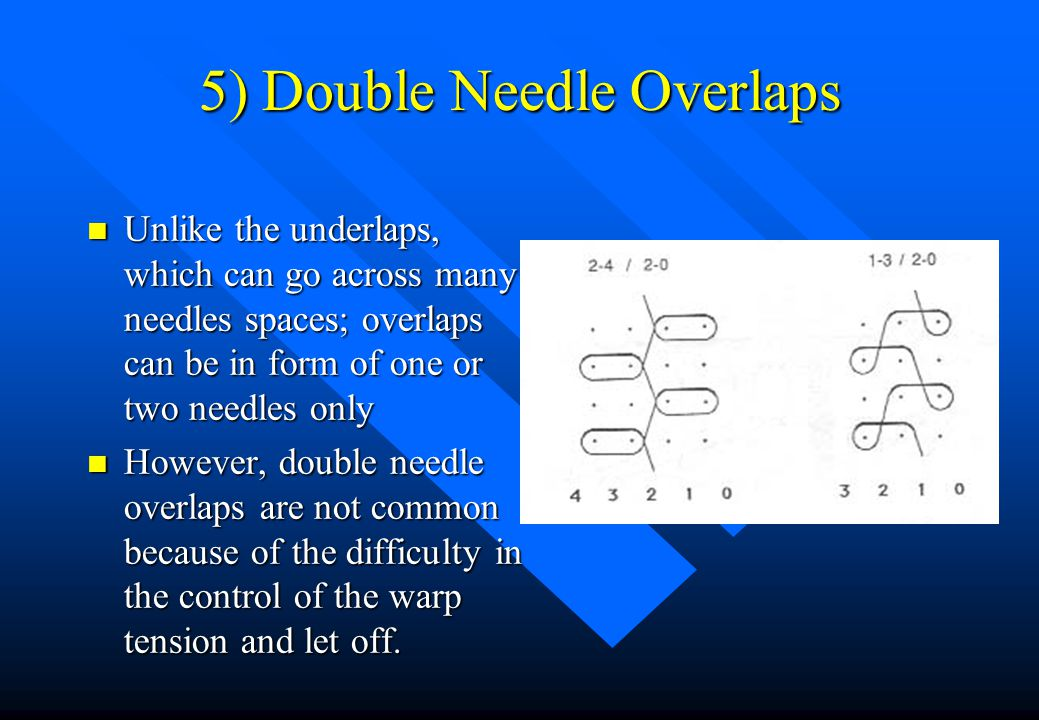 5) Double Needle Overlaps