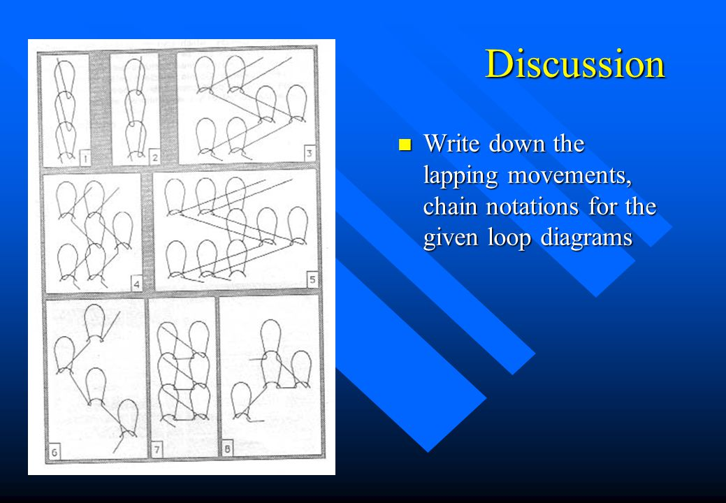 Discussion Write down the lapping movements, chain notations for the given loop diagrams