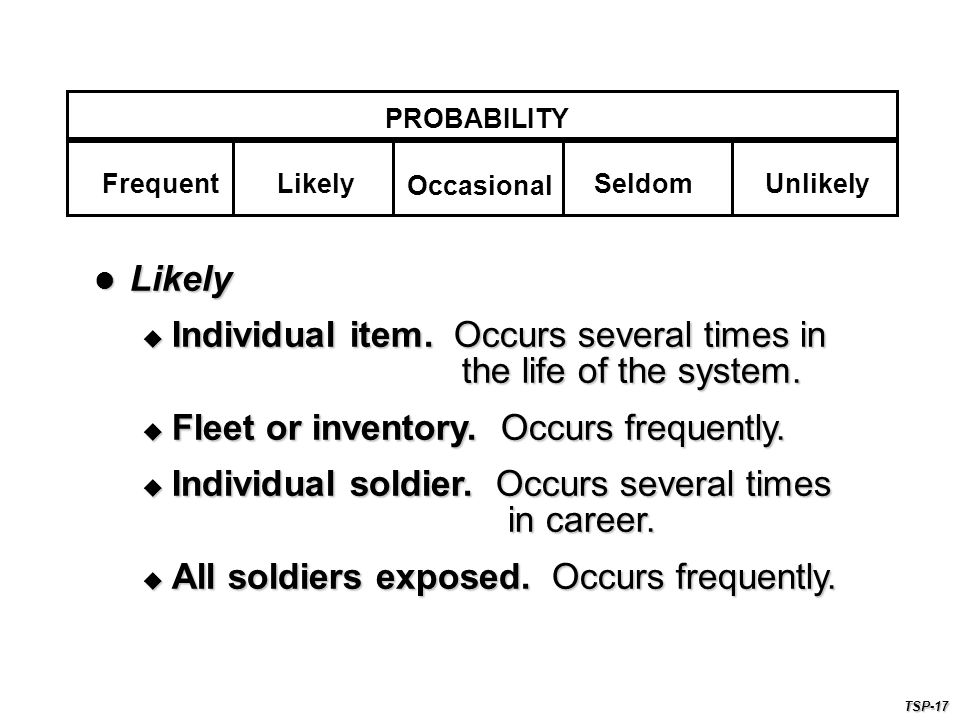 Individual item. Occurs several times in the life of the system.