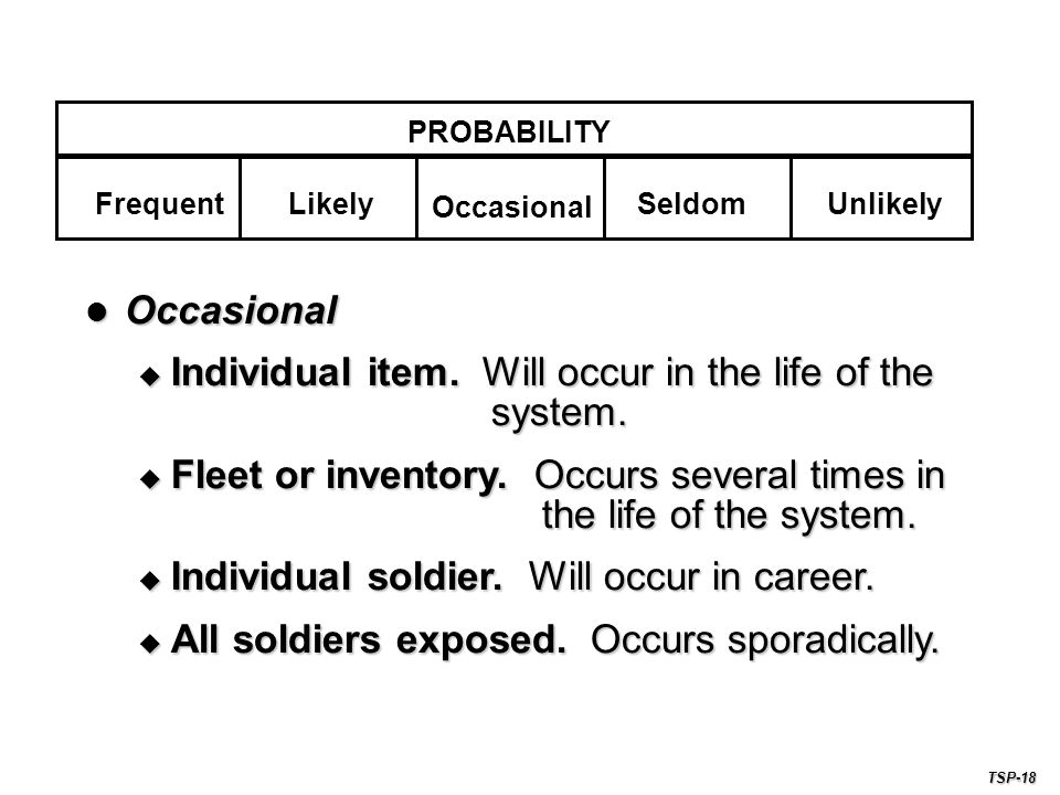 Individual item. Will occur in the life of the system.