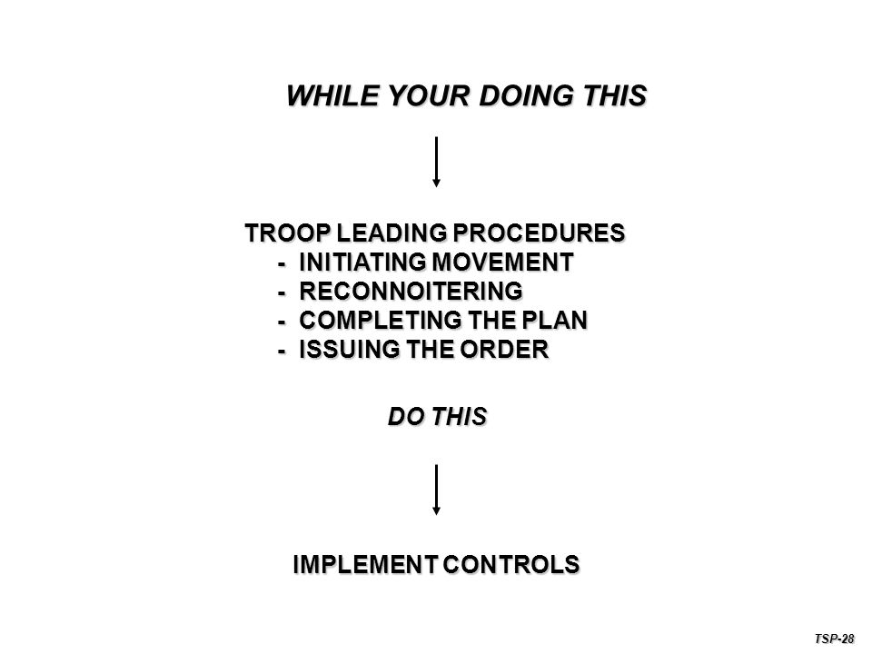 WHILE YOUR DOING THIS TROOP LEADING PROCEDURES - INITIATING MOVEMENT