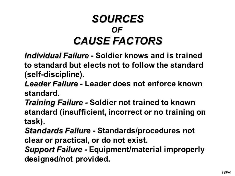 SOURCES CAUSE FACTORS OF