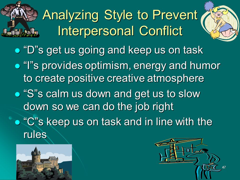Analyzing Style to Prevent Interpersonal Conflict