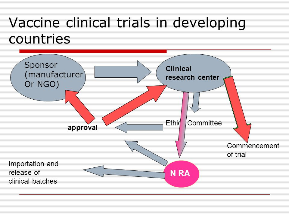 Vaccine clinical trials in developing countries