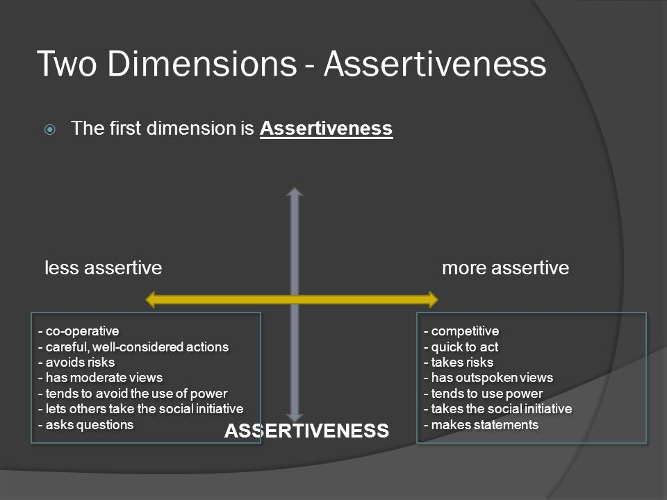 Two Dimensions - Assertiveness