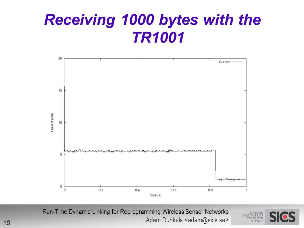 Receiving 1000 bytes with the TR1001