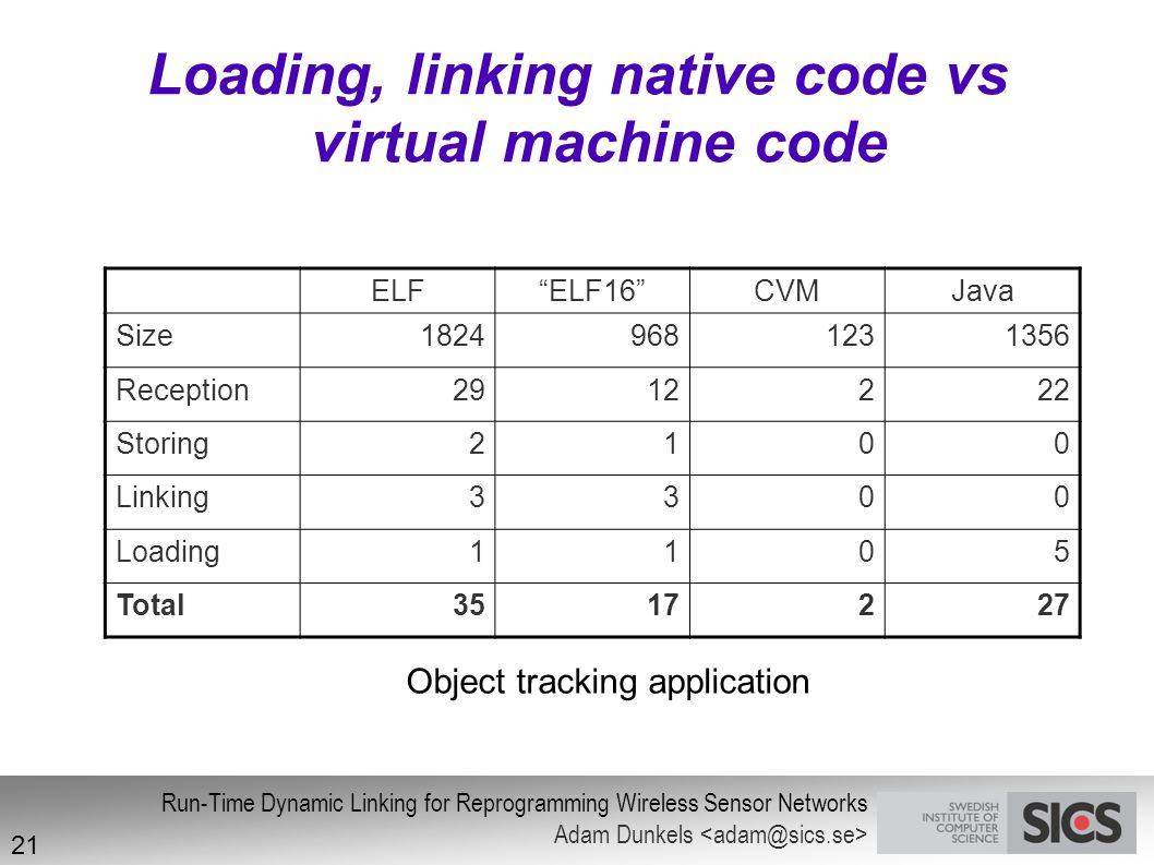 Loading, linking native code vs virtual machine code