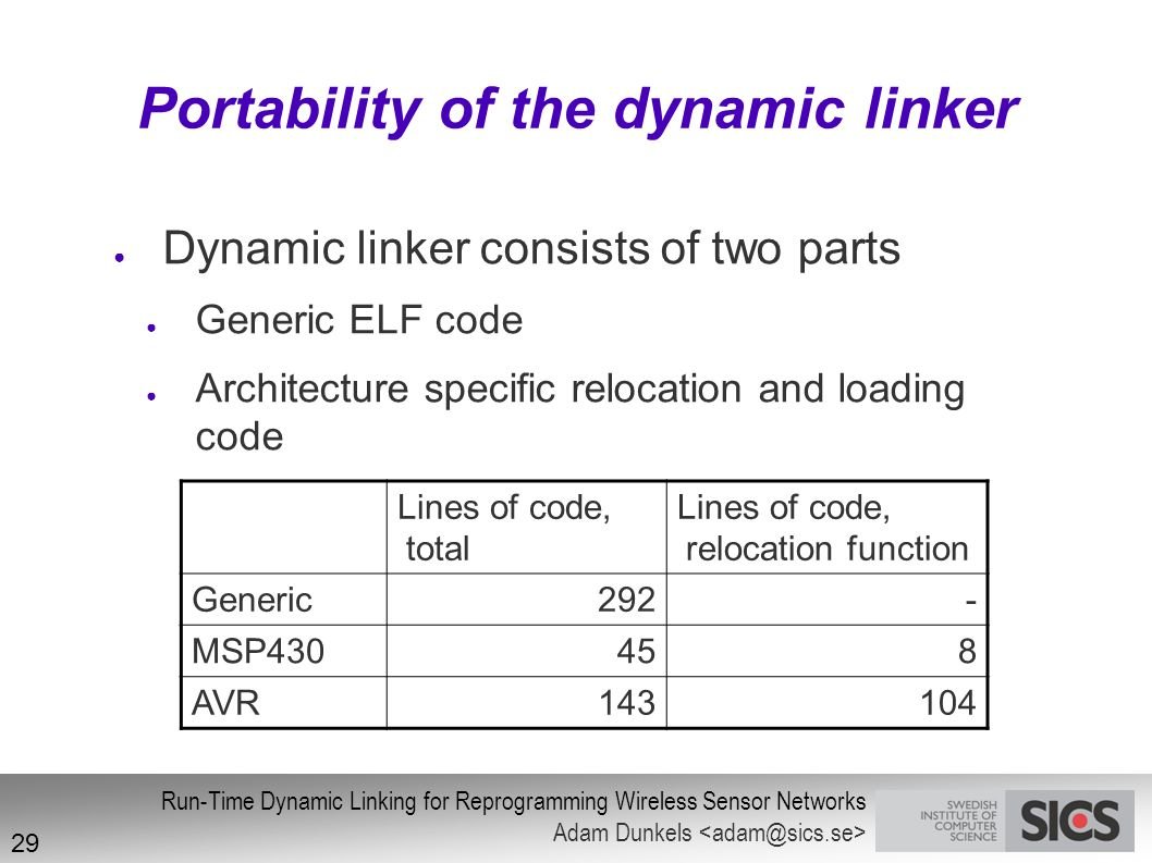 Portability of the dynamic linker