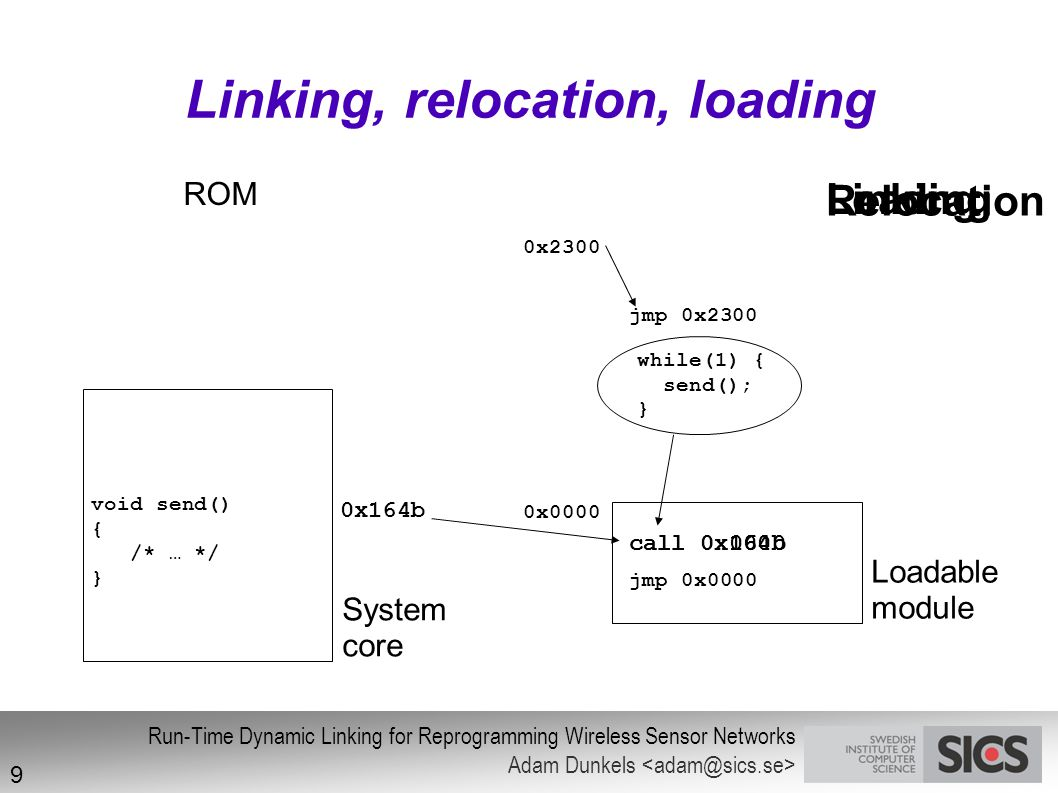 Linking, relocation, loading