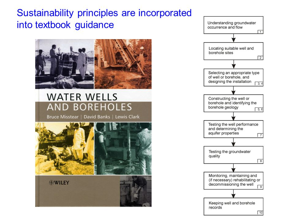 Sustainability principles are incorporated into textbook guidance
