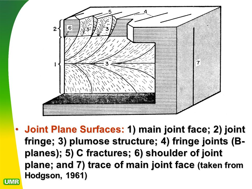 Joint Plane Surfaces: 1) main joint face; 2) joint fringe; 3) plumose structure; 4) fringe joints (B-planes); 5) C fractures; 6) shoulder of joint plane; and 7) trace of main joint face (taken from Hodgson, 1961)