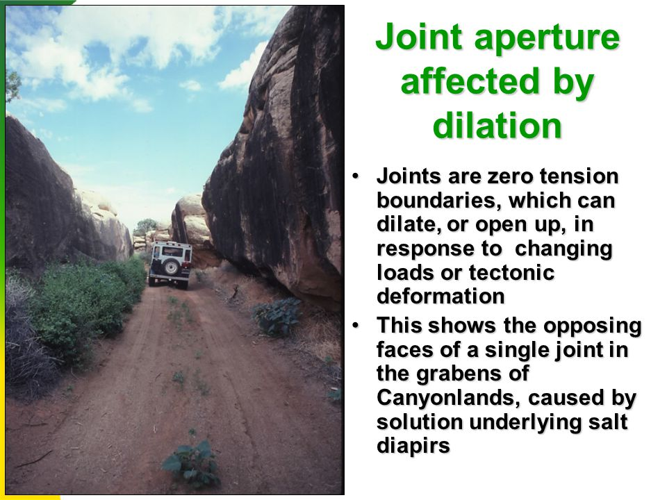 Joint aperture affected by dilation