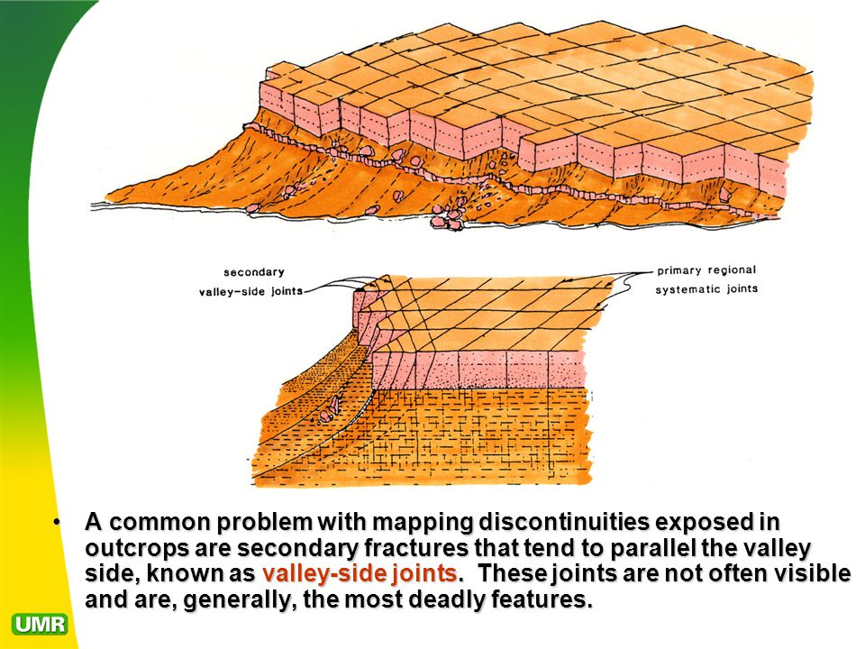 A common problem with mapping discontinuities exposed in outcrops are secondary fractures that tend to parallel the valley side, known as valley-side joints.
