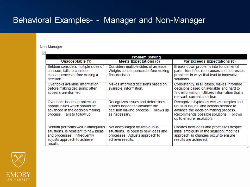 Behavioral Examples- - Manager and Non-Manager