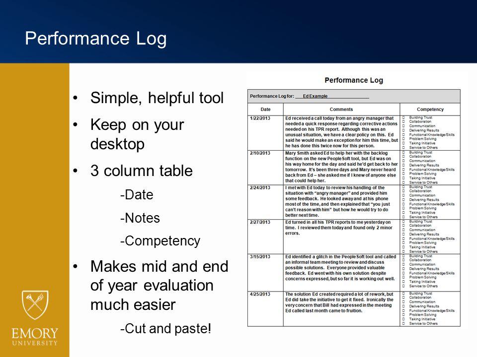 Performance Log Simple, helpful tool Keep on your desktop