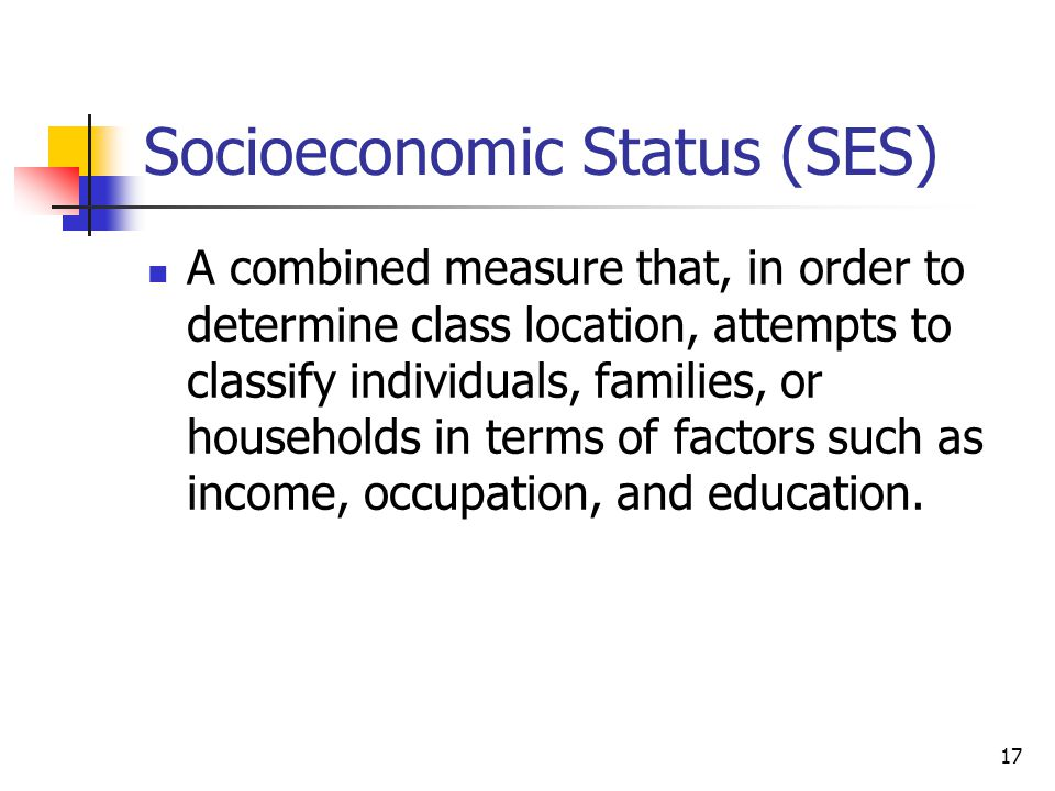 Socioeconomic Status (SES)