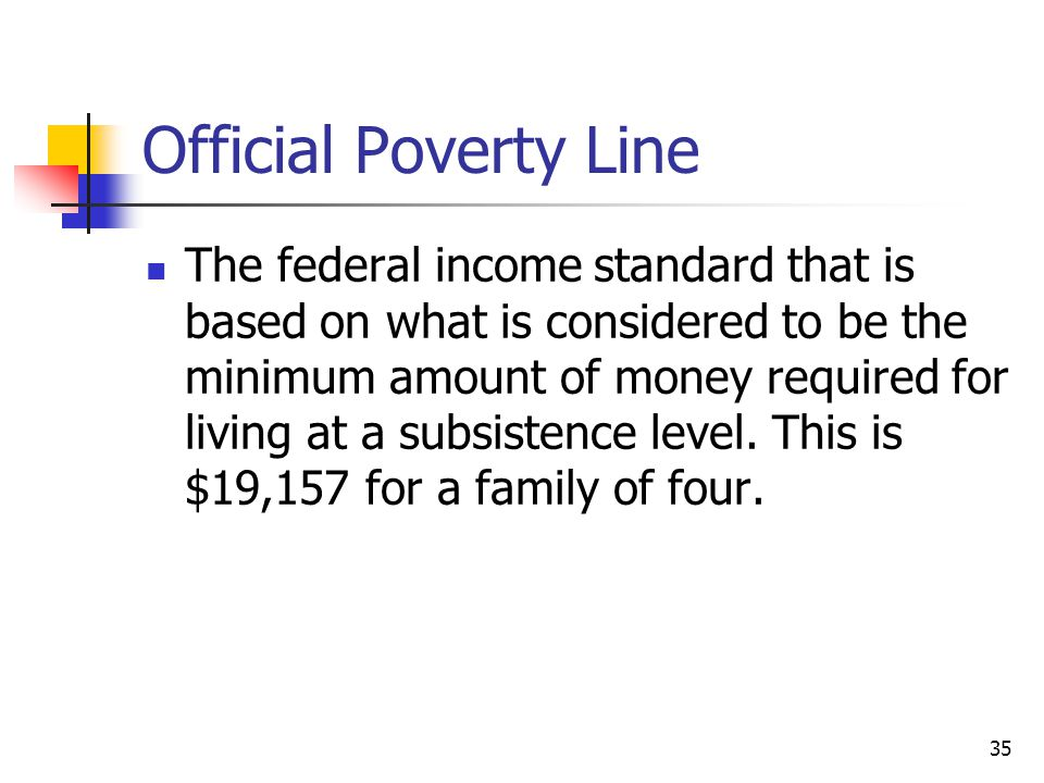 Official Poverty Line