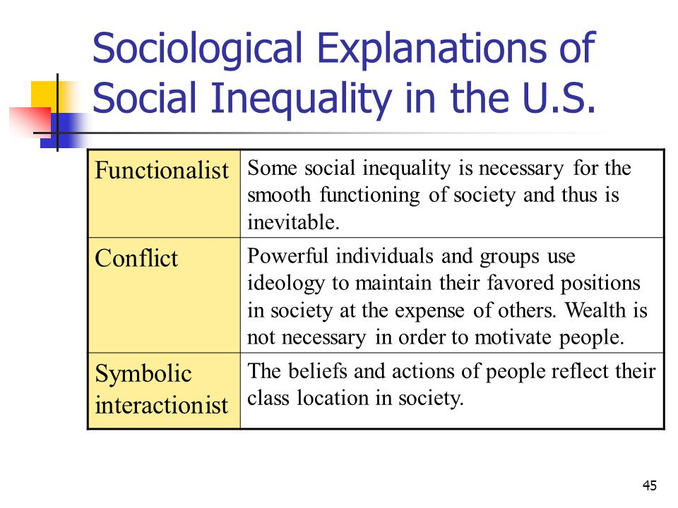 Sociological Explanations of Social Inequality in the U.S.