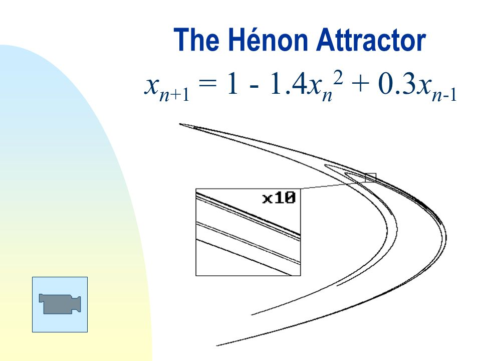 The Hénon Attractor xn+1 = 1 - 1.4xn2 + 0.3xn-1