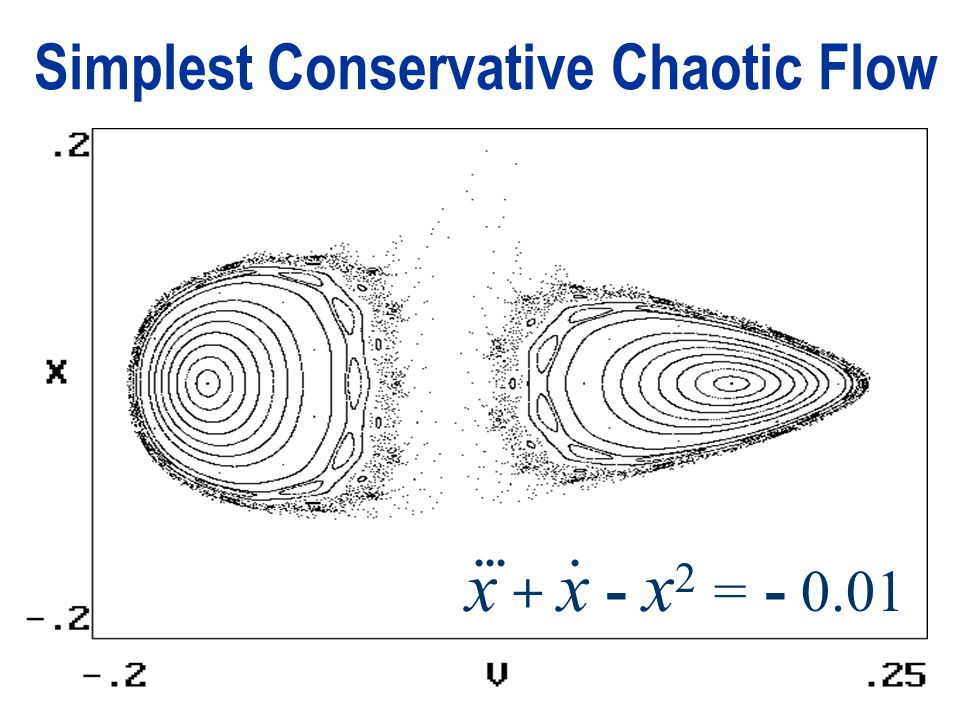 Simplest Conservative Chaotic Flow