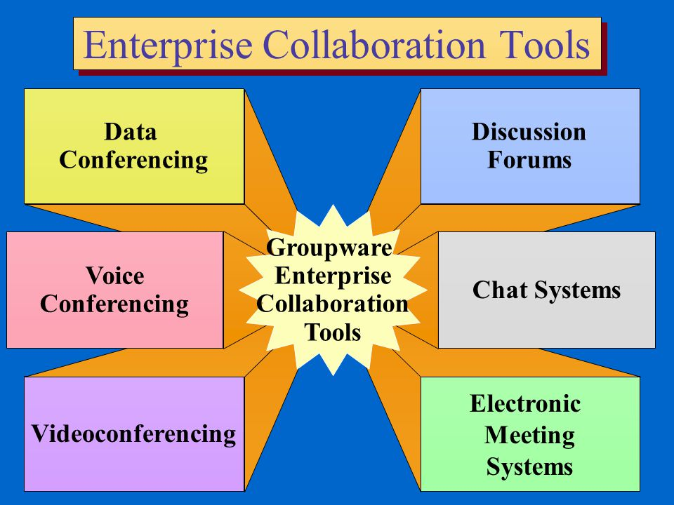 Enterprise Collaboration Tools