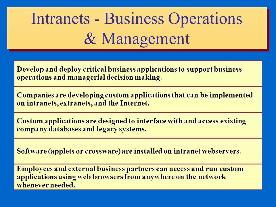 Intranets - Business Operations & Management