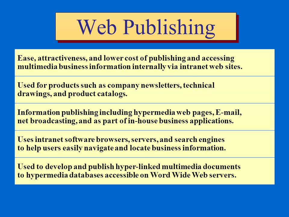 Web Publishing Used to develop and publish hyper-linked multimedia documents. to hypermedia databases accessible on Word Wide Web servers.