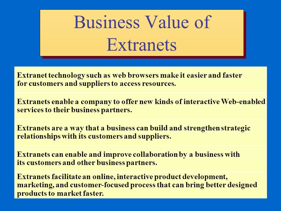Business Value of Extranets