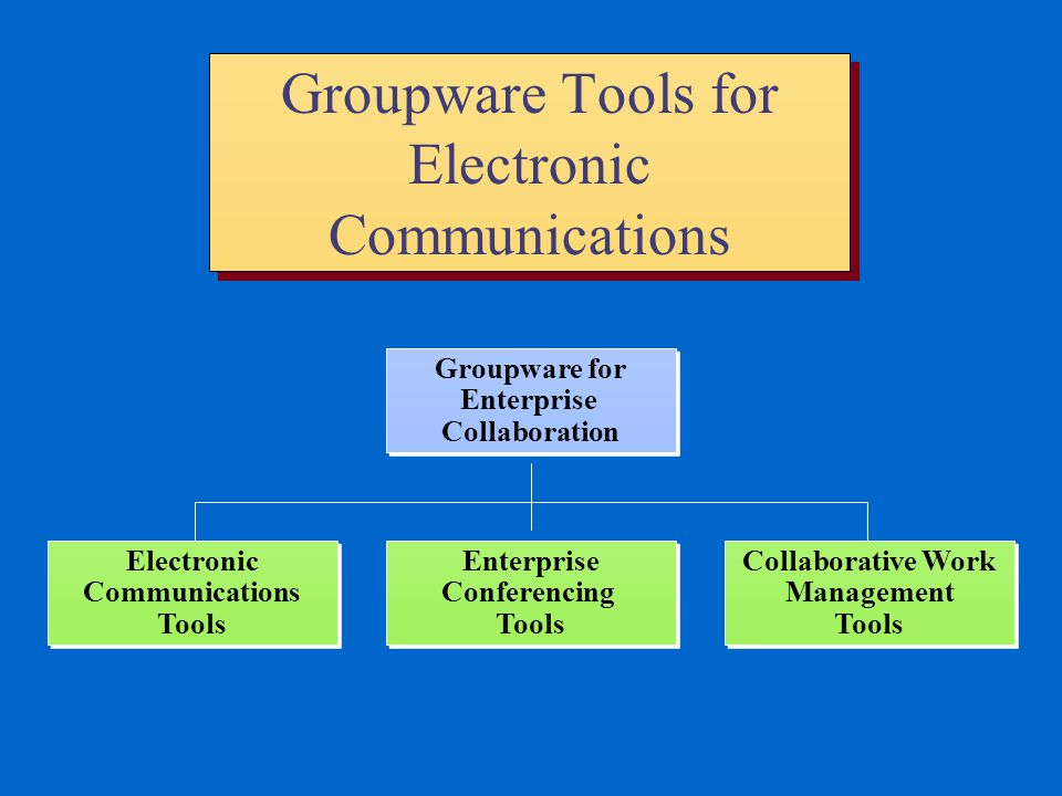Groupware Tools for Electronic Communications