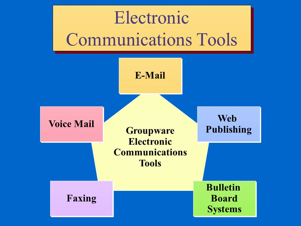 Electronic Communications Tools