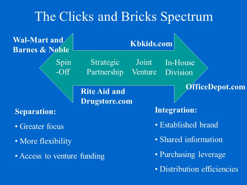 The Clicks and Bricks Spectrum