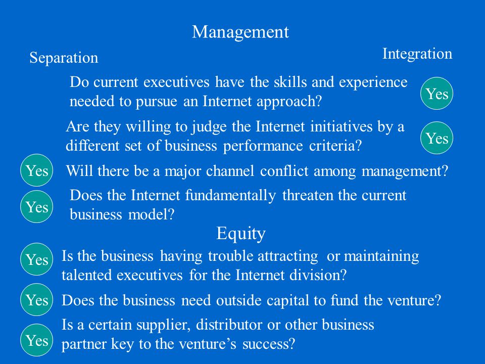 Management Equity Integration Separation