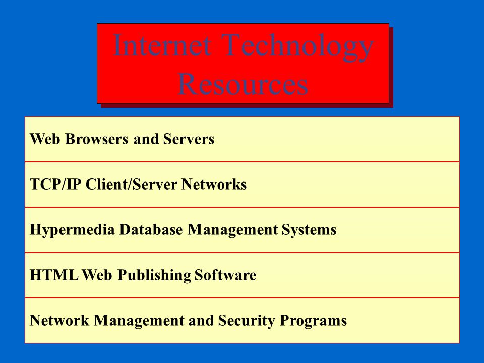 Internet Technology Resources