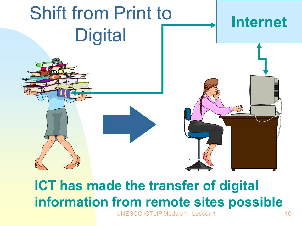 Shift from Print to Digital