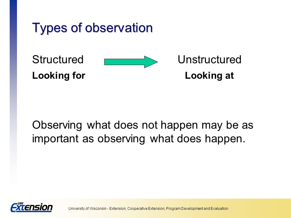 Types of observation Structured Unstructured