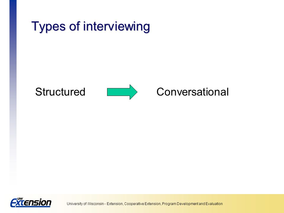 Types of interviewing Structured Conversational