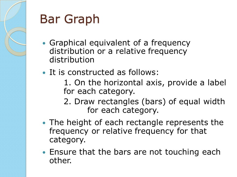 Bar Graph Graphical equivalent of a frequency distribution or a relative frequency distribution. It is constructed as follows: