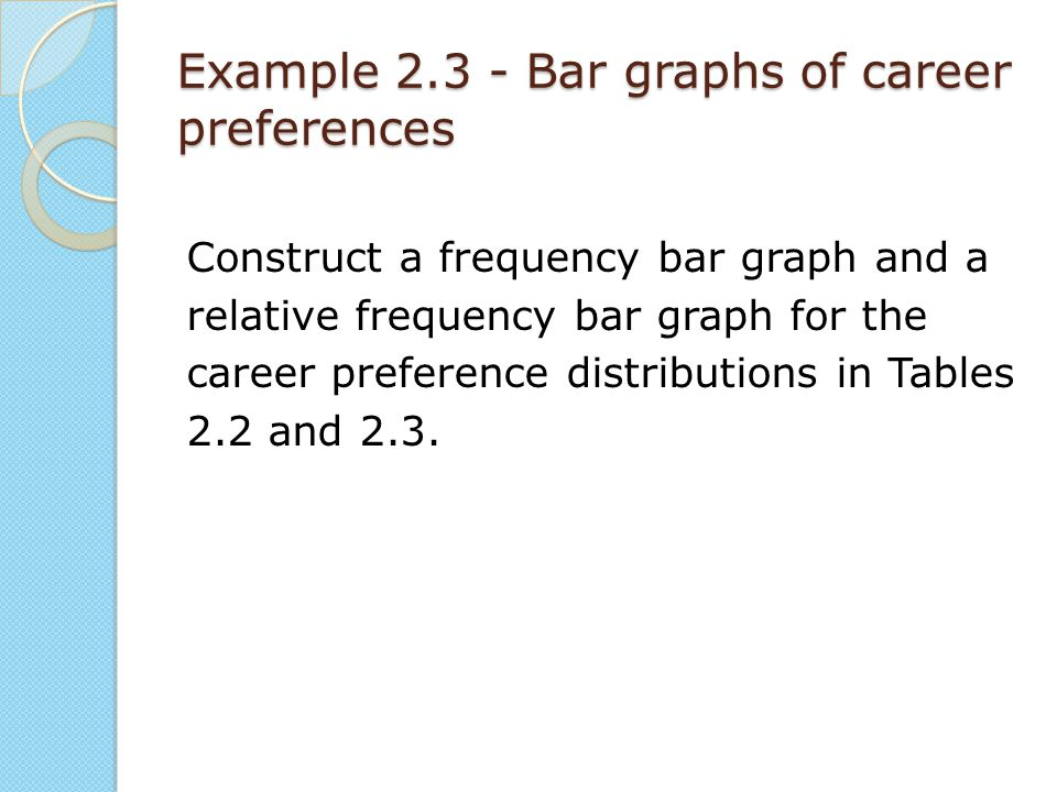 Example 2.3 - Bar graphs of career preferences