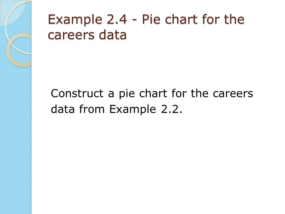 Example 2.4 - Pie chart for the careers data