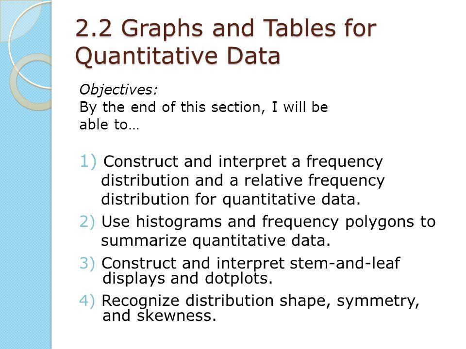 2.2 Graphs and Tables for Quantitative Data