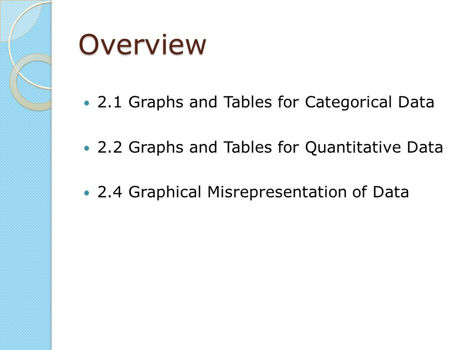 Overview 2.1 Graphs and Tables for Categorical Data